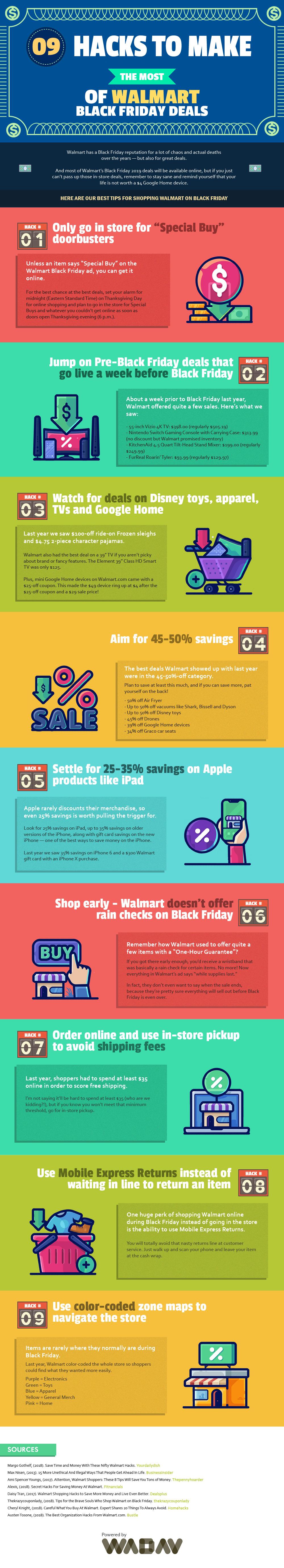 walmart black friday deals infographic