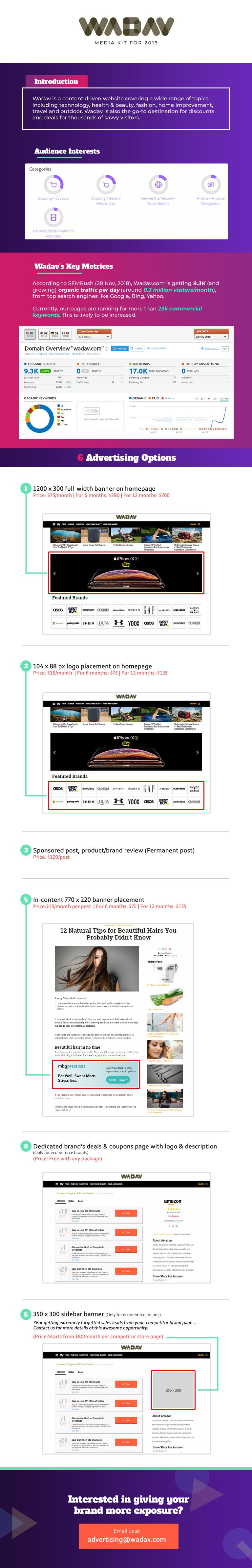 Media Kit Wadav.com